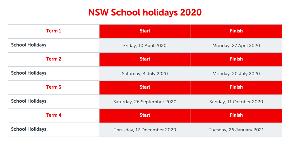 nsw school holidays 2020