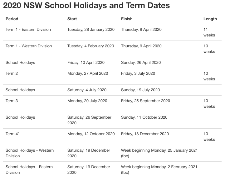 nsw school holidays 2020 calendar