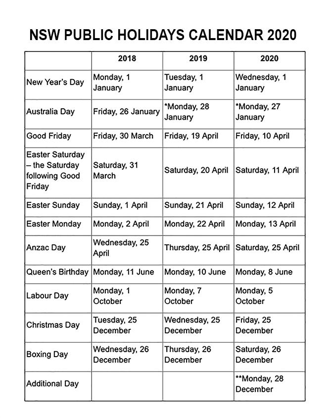 nsw public holidays